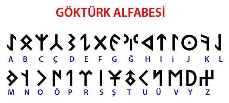 Tarih+bo%C4%B1unca+T%C3%BCrkler+hangi+alfabeleri+kullandı%C4%9F