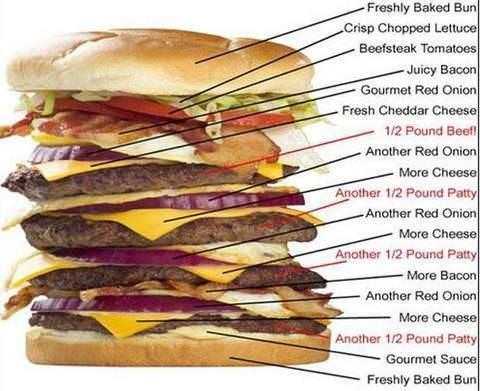 как приготовить гамбургер на аеглийском