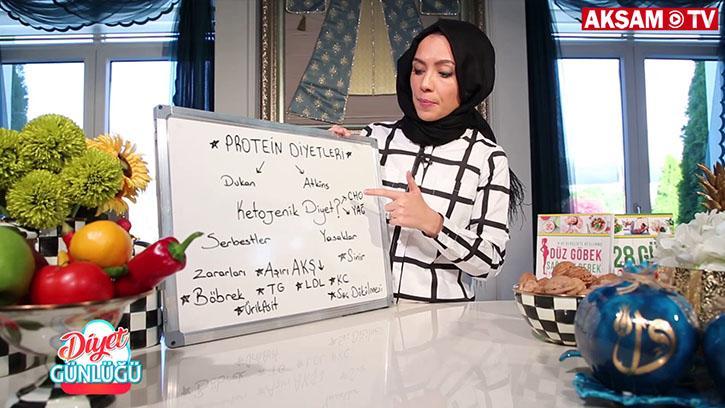 Protein Diyetleri