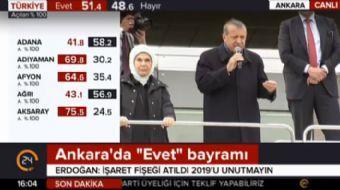 Ankara'da halka seslenen Cumhurbaşkanı Recep Tayyip Erdoğan referandum sonucuna ilişkin açıklama yap