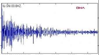 Elazığ'daki 6.8'lik Depremin Yer Altındaki Sesi Ortaya Çıktı