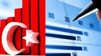 Ekonomik güven endeksi Mayıs'ta bir önceki aya göre 100,5 değerine yükseldi.