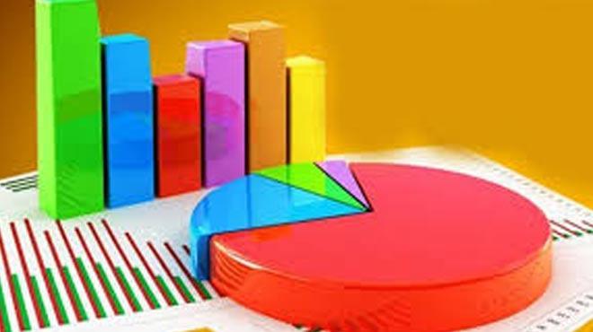 Se%C3%A7im+sonu%C3%A7lar%C4%B1n%C4%B1+hangi+anket+firmas%C4%B1+bildi?