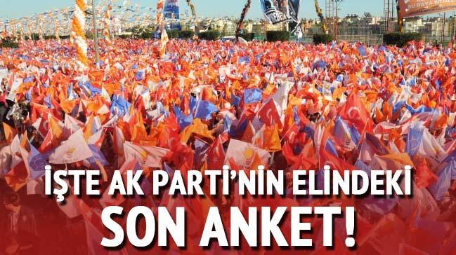 AK Parti'nin stratejisi belli oldu!