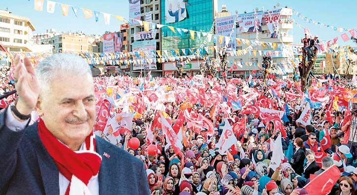 Başbakan Yıldırım: Türkiye güçlenirsehorozlanamayacaklar