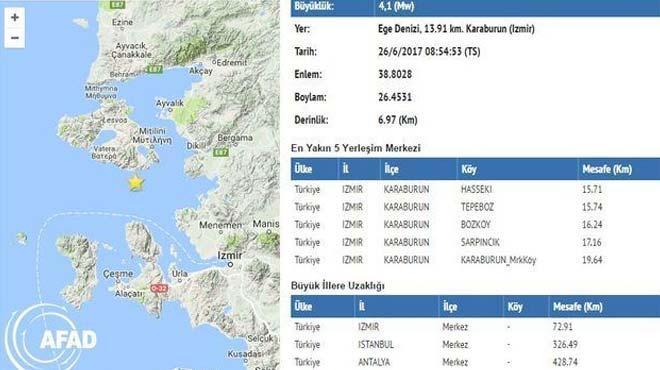 İzmir de 4 1 büyüklüğünde bir deprem meydana geldi
