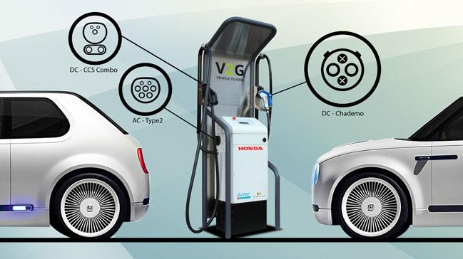"Honda%E2%80%99dan+elektrikli+ara%C3%A7+teknolojisinde+""%C3%87ift+Y%C3%B6nl%C3%BC+%C5%9Earj""+devrimi"