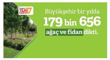 İBB (Reklam)