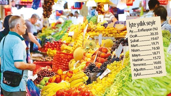 Enflasyon 26 ay sonra ilk kez tek haneye indi
