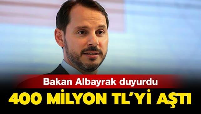 Bakan Albayrak açıkladı: 400 milyon TL'yi aşan avans desteğinde bulunduk